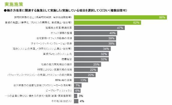 http://image.itmedia.co.jp/business/articles/1709/05/sh_work_03.jpg