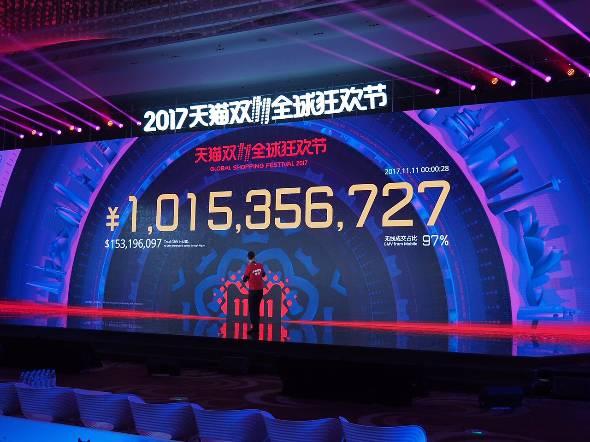 同イベント会場では大型スクリーンに流通総額がリアルタイムで表示される