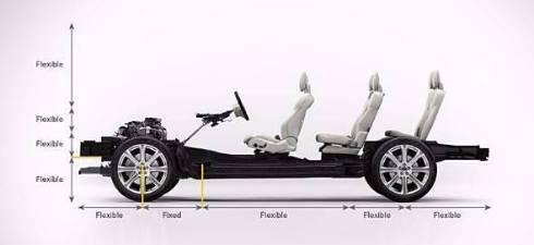 全長・全幅・全高のすべてを可変にしたスケーラブルシャシー「SPA」。1つのシャシーで90/70/60の3シリーズをカバーする