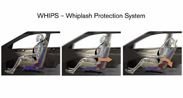 追突時にドライバーがシートバックをスロープにしてルーフに頭をぶつける事故を防ぐため、2段階のアクションで乗員保護をする新型シート
