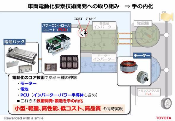 電動化のキー技術はモーター、電池、PCUの3つ。このすべてについてトヨタは開発・製造が手の内化されている