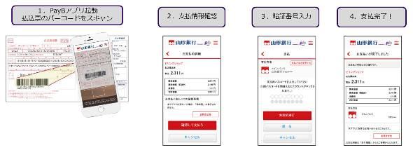 PayBによるコンビニ等払込票決済の流れ(画像はイメージ)