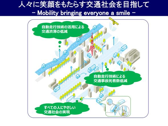 SIP自動走行システムプロジェクト