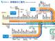 小田急電鉄の路線図はどこが変わったのか