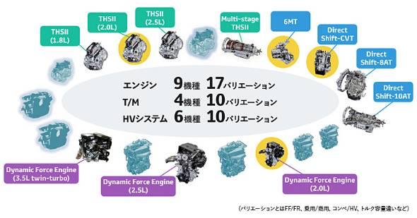 トヨタは19機種、37バリエーションものパワートレインの投入をアナウンスしている。TNGA改革はますます加速している