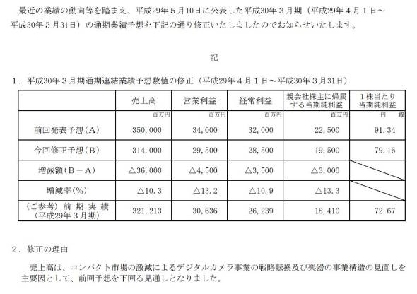 http://image.itmedia.co.jp/business/articles/1804/24/sh_casio_01.jpg