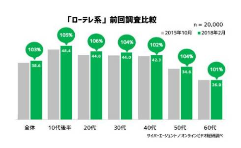 http://image.itmedia.co.jp/business/articles/1805/16/an_non_02.jpg