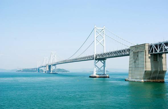 1988年4月に開通した瀬戸大橋