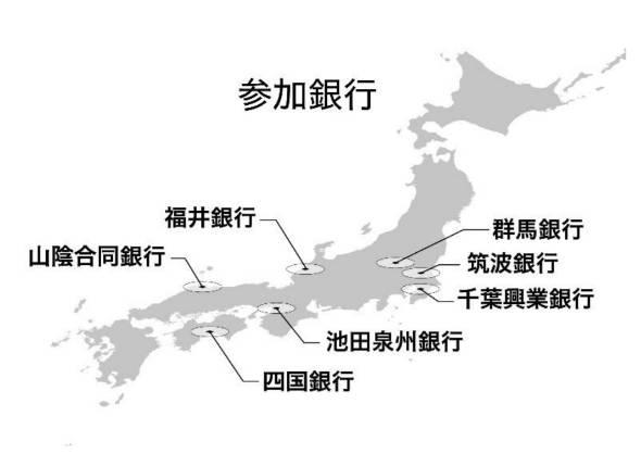 池田泉州銀行 インターネットバンキング