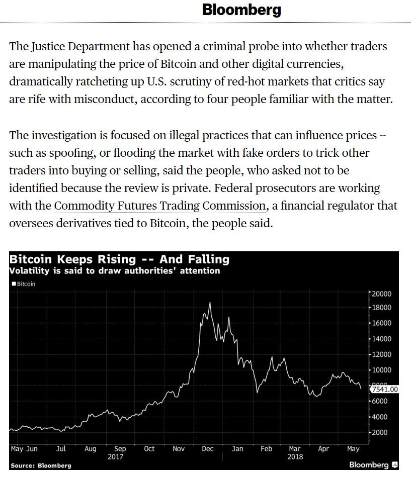 [ITmedia ビジネスオンライン] 仮想通貨市場で価格操作? 米司法省とCFTCが捜査開始か