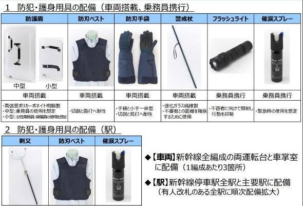 "JR東、新幹線内の""武器""拡充へ 防犯対策で盾・さすまた・つえなど配備 ..."