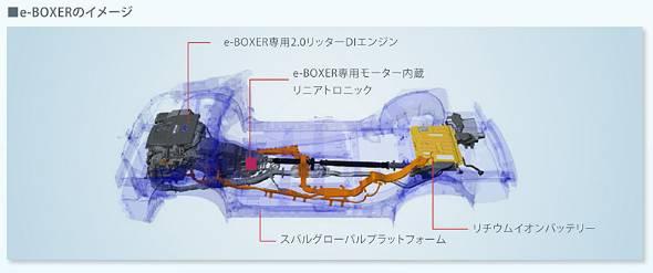 新たに追加されたマイルドハイブリッドシステム。モーター搭載位置がよく分かる