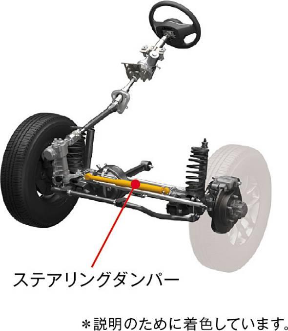 ボール循環式のステアリングギヤボックスを踏襲しながら、ふらつき防止のステアリングダンパーを採用