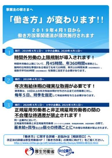 19年4月1日から「働き方改革関連法」が施行される