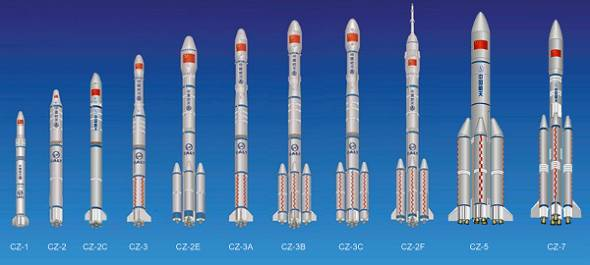 長征ロケット(出典:China Academy of Launch Vehicle Technology)