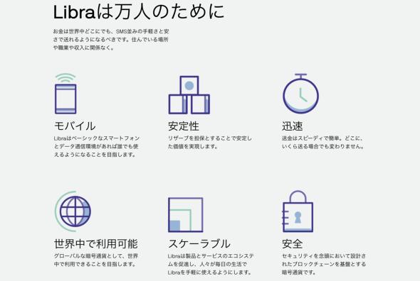 Libraの特徴