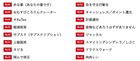 新語・流行語大賞候補が発表 ビジネス分野でノミネートされたのは ...