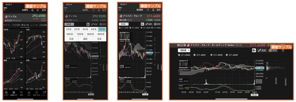 楽天 証券 米国 株