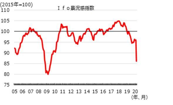 日本 経済 コロナ