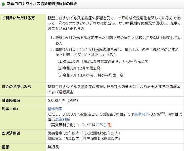 コロナ 金融 日本 政策 公庫