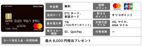Orico Card THE POINT 年会費 無料 国際ブランド masterCard Visa