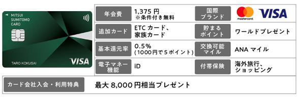 三井住友カード 初年度年会費無料 「マイ・ペイすリボ」