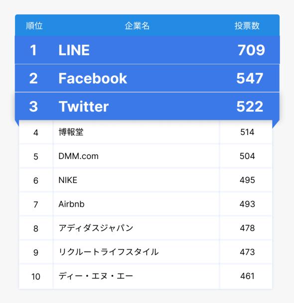 トップ 画像 line