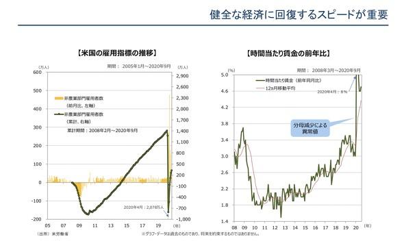 六 銀行 株価 十 株価が上がりやすい月、下がりやすい月 [株・株式投資]