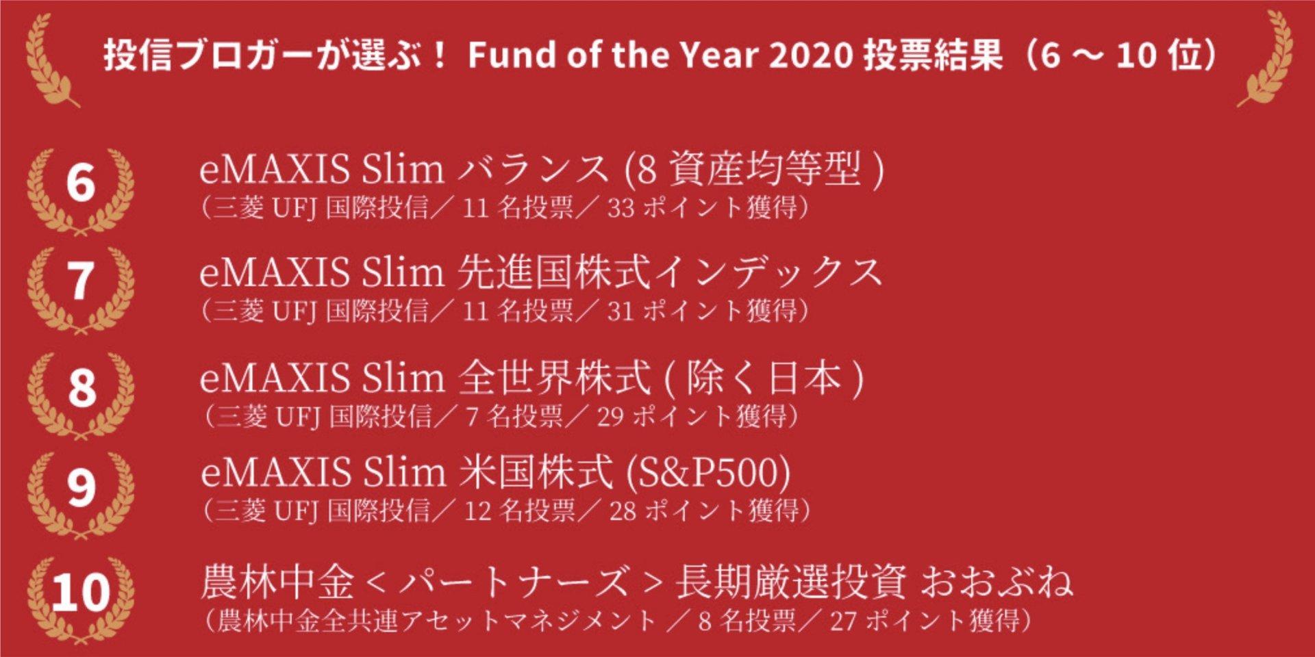 投信ブロガーが選ぶ!Fund of the Year 2020、6位から10位の結果