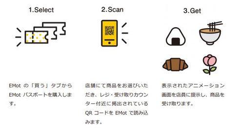 小田急 EMotパスポート