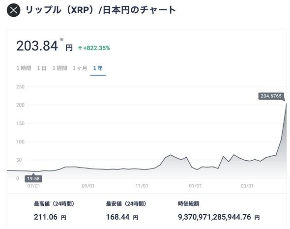 700 万 ドル 日本 円