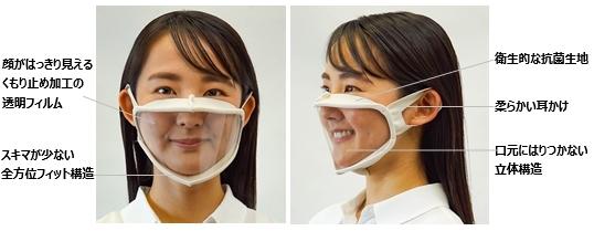 unicharm 顔がみえマスク