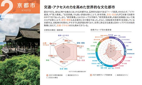 京都市の概要