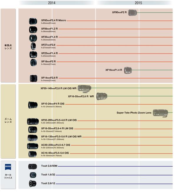 hs_Fujifilm_X_Series_Roadmap_1407.jpg