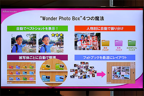 Wonder Photo Box