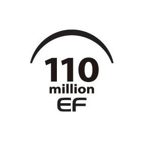 EF Lens 110 Million