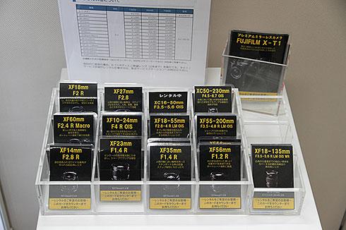 富士フイルムサービスセンター