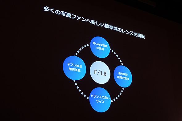 SP 35mm F/1.8、SP 45mm F/1.8