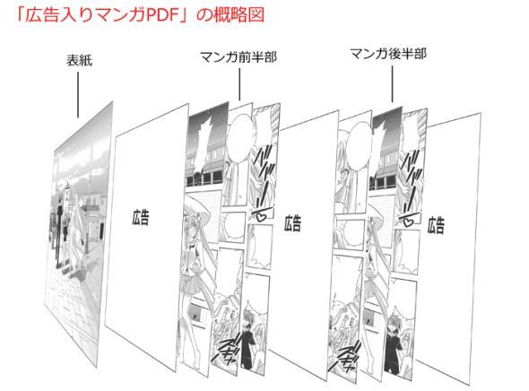 広告入りマンガPDFの概念図