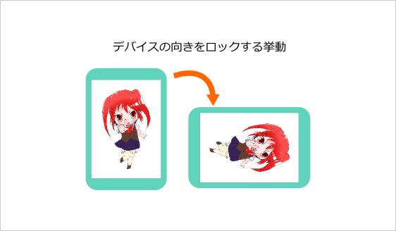 図5.デバイスの向きのロック
