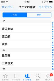 [トップ著者]は読みであいうえお順かと思いきや、漢字で登録されている場合もあり、データの登録方法に一貫性がない