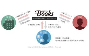 プラットフォーム型サービス「BUYMA Books」
