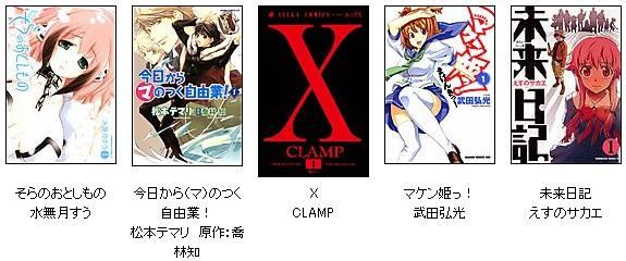 KADOKAWAのコミックまとめ買いセット50%オフキャンペーン