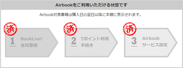 Airbookサービスサイトでは利用に必要な作業が可視化されている。最終的にこうなればAirbookが利用できる