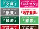 全12ジャンル 紀伊國屋書店の2015年上半期ベストセラーが発表