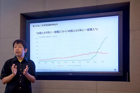 すでにPCを大きく上回るiOS/Androidデバイスの出荷台数などのデータを示しながら「モバイルこそが日常生活の中心」と話す岩本氏