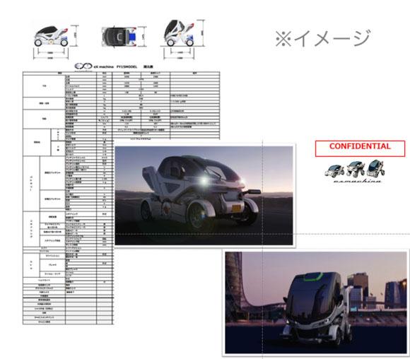開発資料イメージ