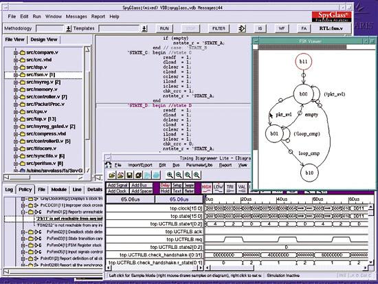 図1 米Atrenta社の「SpyGlass」などの検証ツールは、FSMにおけるデッドロックや到達不能な状態のチェックが可能である。