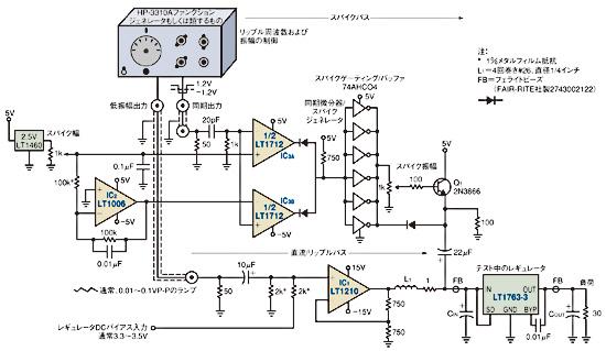図5 この回路でスイッチングレギュレータの出力のシミュレーションを行う。リップルの振幅、直流、周波数、スパイクの持続時間と大きさは個別に設定できる。分割パス方式では、広帯域スパイクに直流成分とリップルを加え、シミュレーションされたスイッチングレギュレータの出力をリニアレギュレータに供給する。ファンクションジェネレータが両方のパスの波形を生成する。