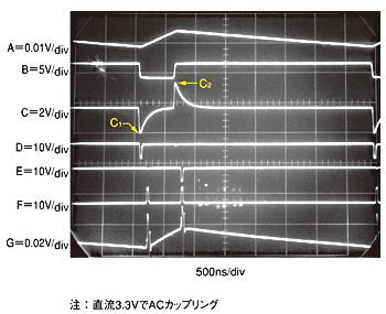 図6 スイッチングレギュレータ出力シミュレータの波形。ファンクションジェネレータがリップルパス(波形A)とスパイクパス(波形B)の情報を提供する。C<sub>1</sub>とC<sub>2</sub>で、区別されたスパイク情報の正負の変位を比較し(波形C)、その結果波形DとEのスパイクの同期が取られる。ダイオードゲーティングインバータがスパイクの振幅を制御する(波形F)。G<sub>1</sub>では、スパイクにパワーアンプIC<sub>1</sub>からの直流リップルパスを加え、リニアレギュレータの入力を生成する(波形G)。(写真を明瞭にするためスパイク幅を広げている)